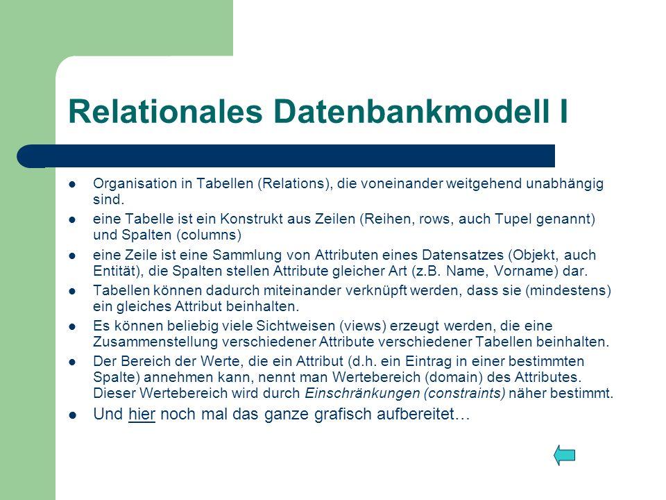 Relationales Datenbankmodell I Organisation in Tabellen (Relations), die voneinander weitgehend unabhängig sind. eine Tabelle ist ein Konstrukt aus Ze