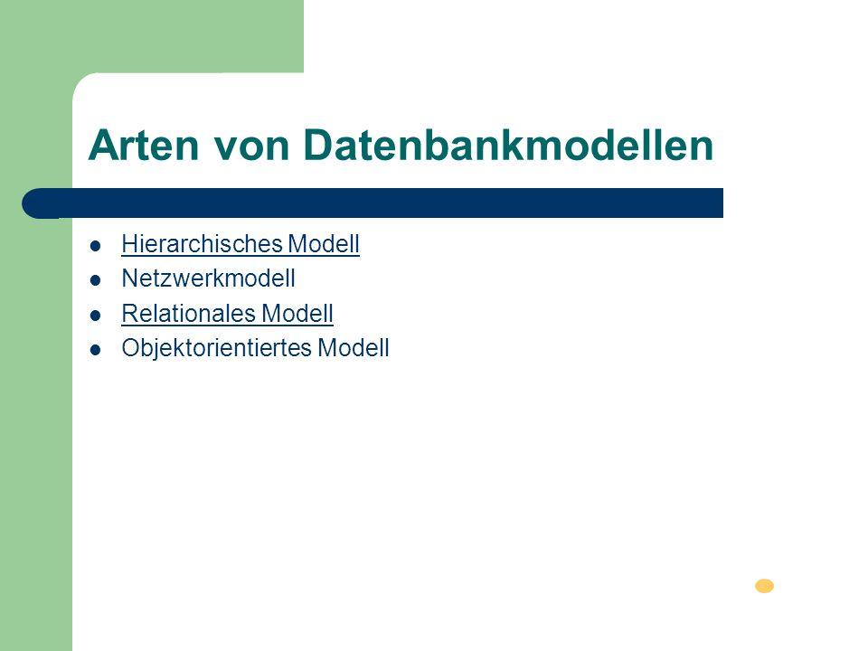 Arten von Datenbankmodellen Hierarchisches Modell Netzwerkmodell Relationales Modell Objektorientiertes Modell