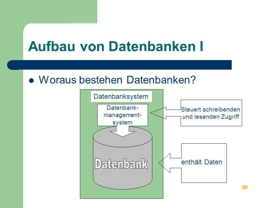 Aufbau von Datenbanken I Woraus bestehen Datenbanken? Datenbank- management- system Datenbanksystem enthält Daten Steuert schreibenden und lesenden Zu