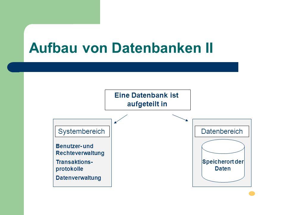 Aufbau von Datenbanken II Systembereich Eine Datenbank ist aufgeteilt in Benutzer- und Rechteverwaltung Transaktions- protokolle Datenverwaltung Daten