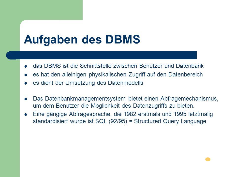 Aufgaben des DBMS das DBMS ist die Schnittstelle zwischen Benutzer und Datenbank es hat den alleinigen physikalischen Zugriff auf den Datenbereich es