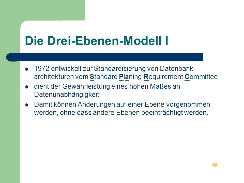 Die Drei-Ebenen-Modell I 1972 entwickelt zur Standardisierung von Datenbank- architekturen vom Standard Planing Requirement Committee dient der Gewähr