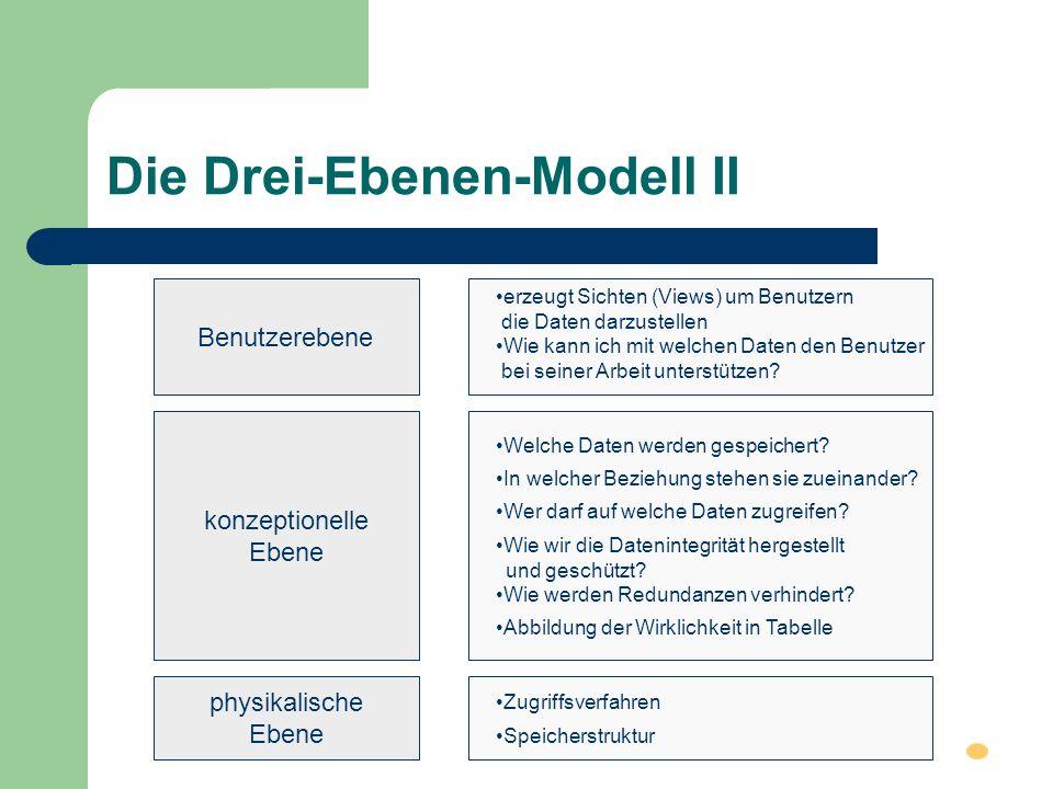 Die Drei-Ebenen-Modell II Benutzerebene physikalische Ebene konzeptionelle Ebene erzeugt Sichten (Views) um Benutzern die Daten darzustellen Wie kann