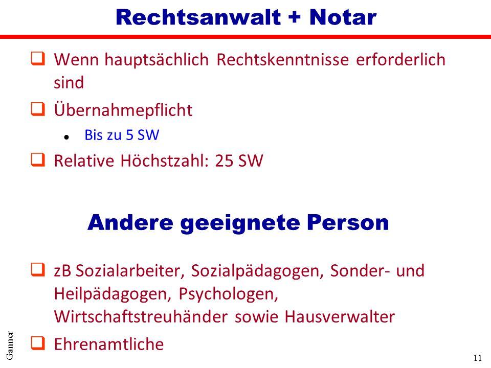 11 Ganner Rechtsanwalt + Notar qWenn hauptsächlich Rechtskenntnisse erforderlich sind qÜbernahmepflicht l Bis zu 5 SW qRelative Höchstzahl: 25 SW qzB