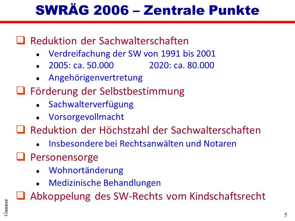 5 Ganner SWRÄG 2006 – Zentrale Punkte qReduktion der Sachwalterschaften l Verdreifachung der SW von 1991 bis 2001 l 2005: ca. 50.000 2020: ca. 80.000