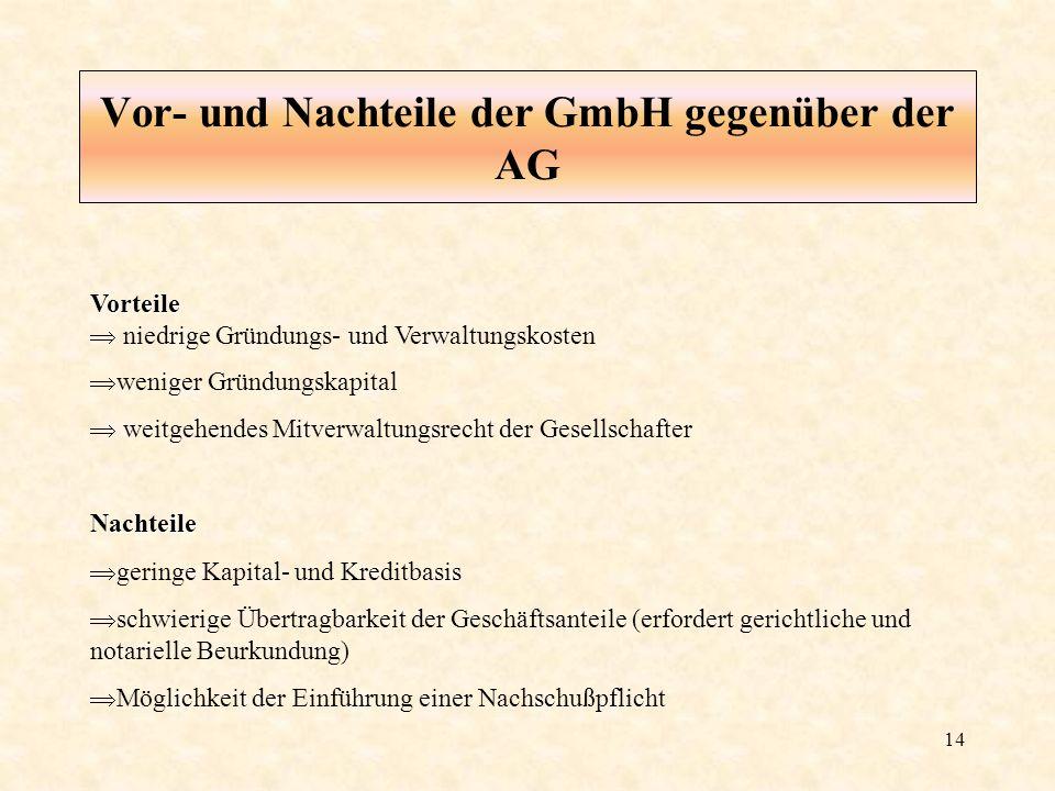 14 Vor- und Nachteile der GmbH gegenüber der AG Vorteile niedrige Gründungs- und Verwaltungskosten weniger Gründungskapital weitgehendes Mitverwaltung