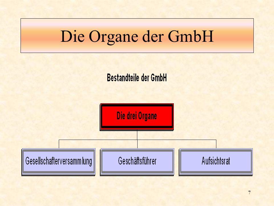 7 Die Organe der GmbH
