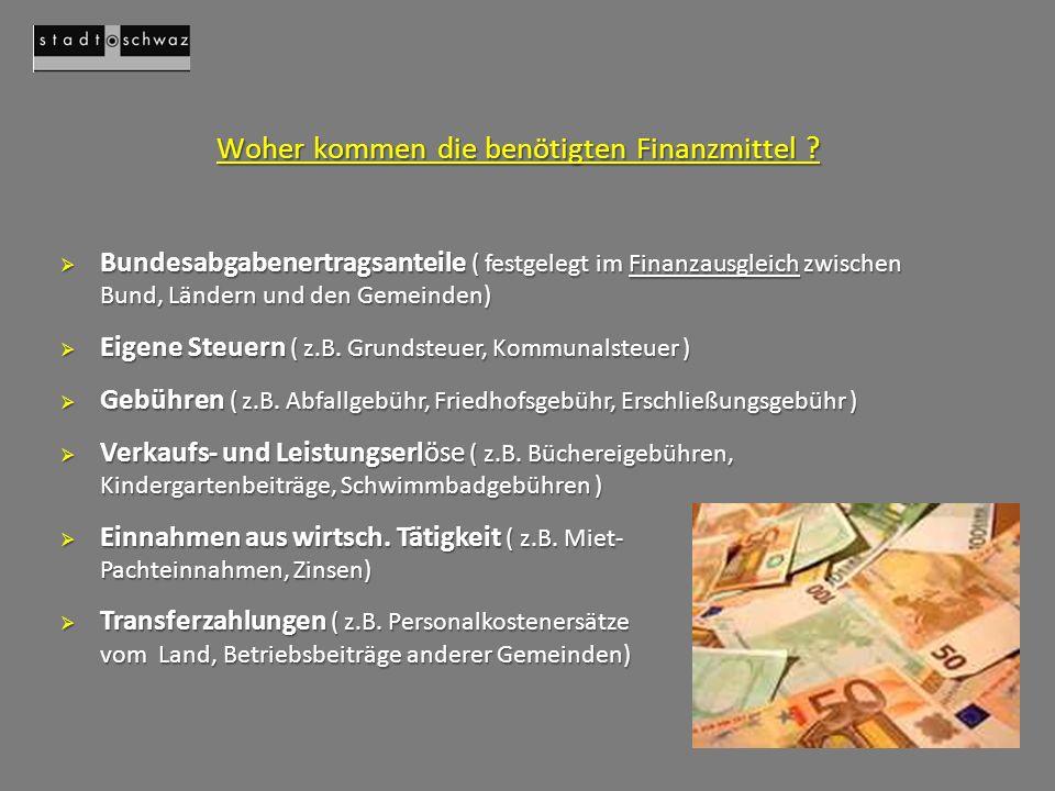 Bundesabgabenertragsanteile ( festgelegt im Finanzausgleich zwischen Bund, Ländern und den Gemeinden) Bundesabgabenertragsanteile ( festgelegt im Finanzausgleich zwischen Bund, Ländern und den Gemeinden) Eigene Steuern ( z.B.