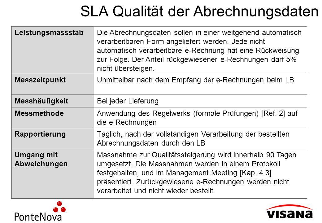 SLA Qualität der Abrechnungsdaten LeistungsmassstabDie Abrechnungsdaten sollen in einer weitgehend automatisch verarbeitbaren Form angeliefert werden.