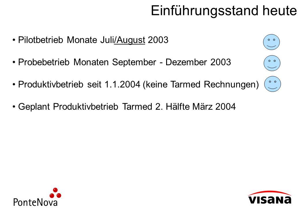 Einführungsstand heute Pilotbetrieb Monate Juli/August 2003 Probebetrieb Monaten September - Dezember 2003 Produktivbetrieb seit 1.1.2004 (keine Tarme
