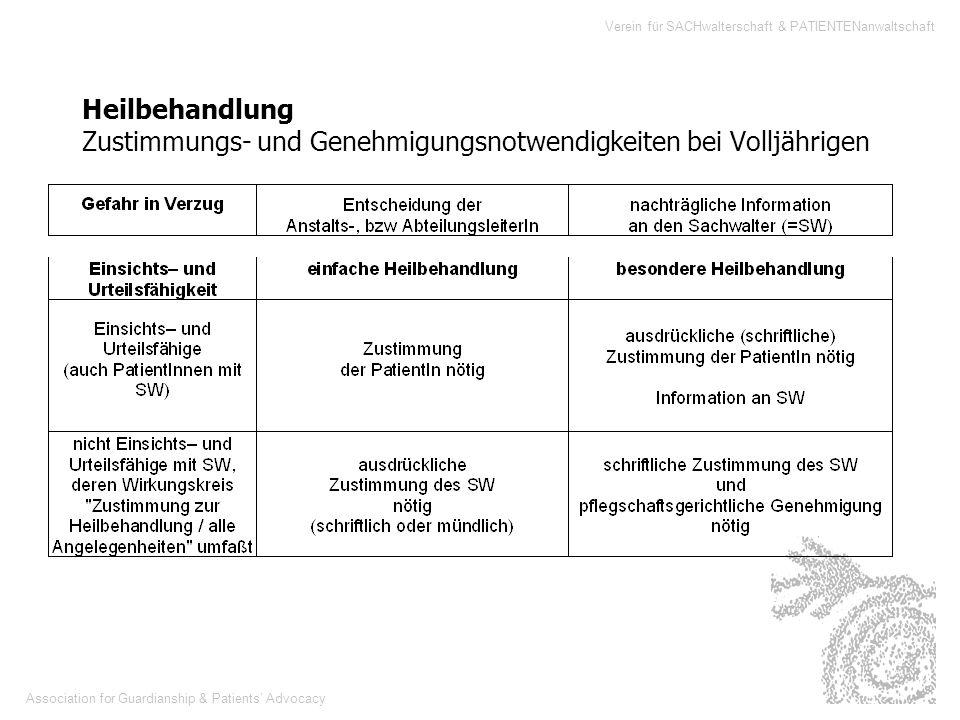 Association for Guardianship & Patients Advocacy Verein für SACHwalterschaft & PATIENTENanwaltschaft Heilbehandlung Zustimmungs- und Genehmigungsnotwe