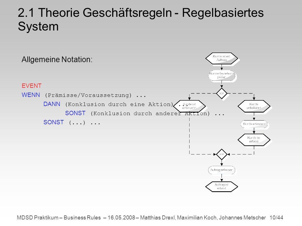 MDSD Praktikum – Business Rules – 16.05.2008 – Matthias Drexl, Maximilian Koch, Johannes Metscher 10/44 2.1 Theorie Geschäftsregeln - Regelbasiertes System Allgemeine Notation: EVENT WENN (Prämisse/Voraussetzung)...