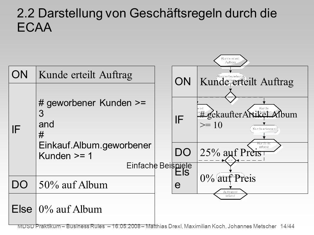 MDSD Praktikum – Business Rules – 16.05.2008 – Matthias Drexl, Maximilian Koch, Johannes Metscher 14/44 ON Kunde erteilt Auftrag IF # geworbener Kunden >= 3 and # Einkauf.Album.geworbener Kunden >= 1 DO 50% auf Album Else 0% auf Album ON Kunde erteilt Auftrag IF # gekaufterArtikel.Album >= 10 DO 25% auf Preis Els e 0% auf Preis Einfache Beispiele 2.2 Darstellung von Geschäftsregeln durch die ECAA