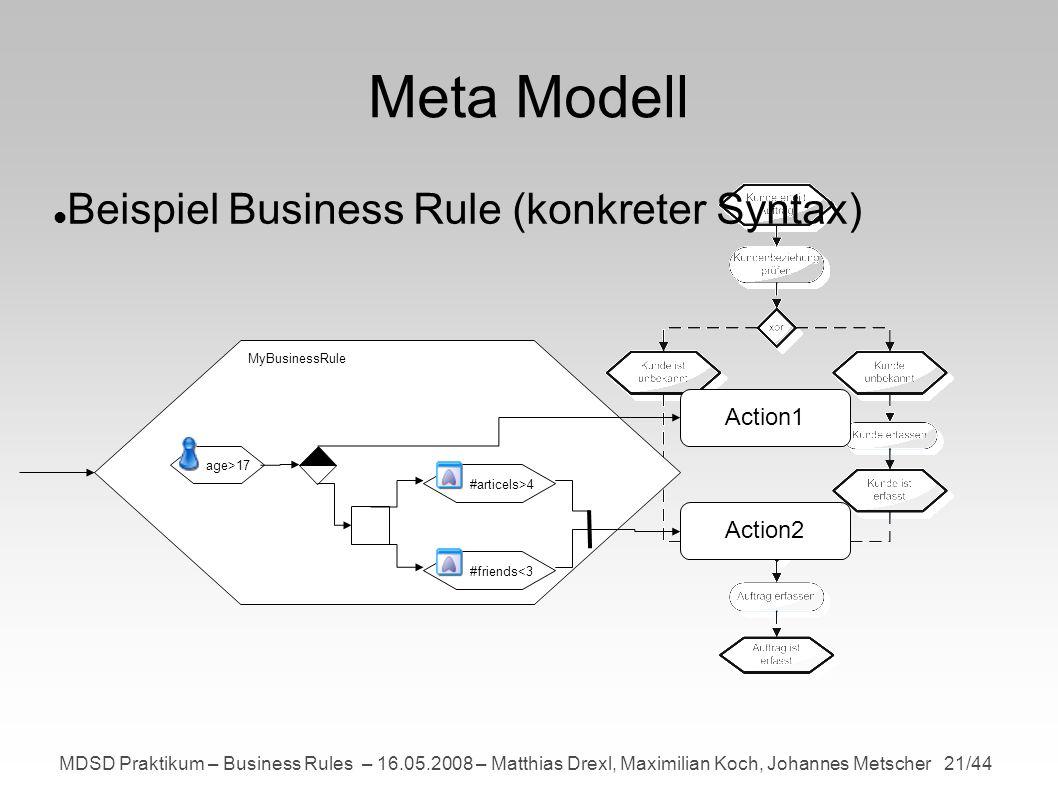 MDSD Praktikum – Business Rules – 16.05.2008 – Matthias Drexl, Maximilian Koch, Johannes Metscher 21/44 Meta Modell Beispiel Business Rule (konkreter Syntax) MyBusinessRule age>17 Action1 Action2 #articels>4 #friends<3