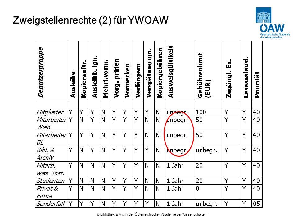 Zweigstellenrechte (2) für YWOAW © Bibliothek & Archiv der Österreichischen Akademie der Wissenschaften