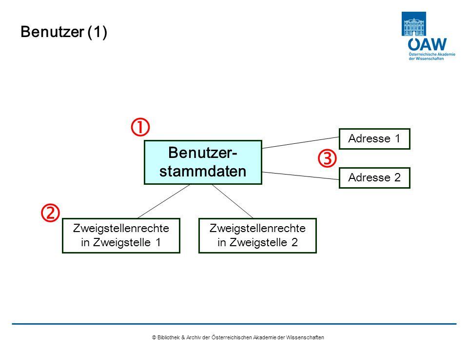 Benutzer (1) © Bibliothek & Archiv der Österreichischen Akademie der Wissenschaften Benutzer- stammdaten Zweigstellenrechte in Zweigstelle 1 Zweigstel