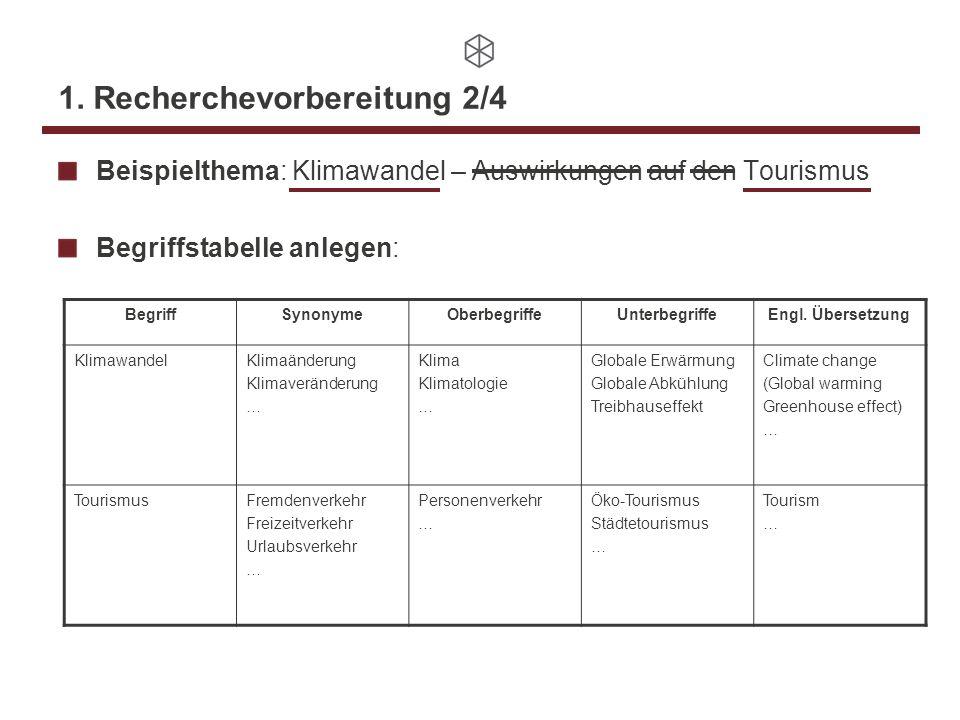 1. Recherchevorbereitung 2/4 Beispielthema: Klimawandel – Auswirkungen auf den Tourismus Begriffstabelle anlegen: BegriffSynonymeOberbegriffeUnterbegr