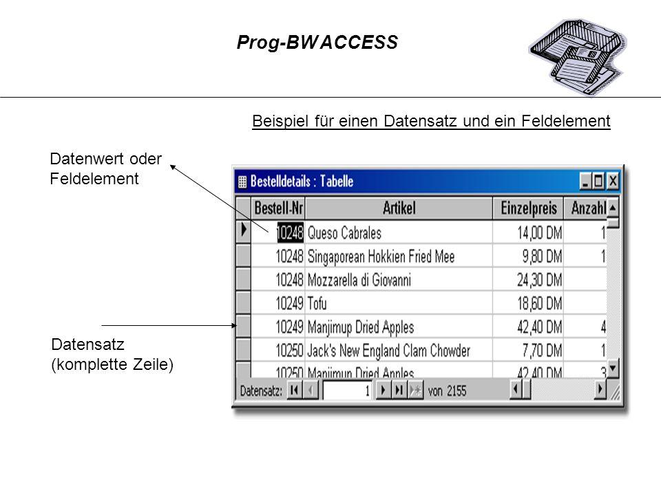 Datenwert oder Feldelement Datensatz (komplette Zeile) Beispiel für einen Datensatz und ein Feldelement Prog-BW ACCESS