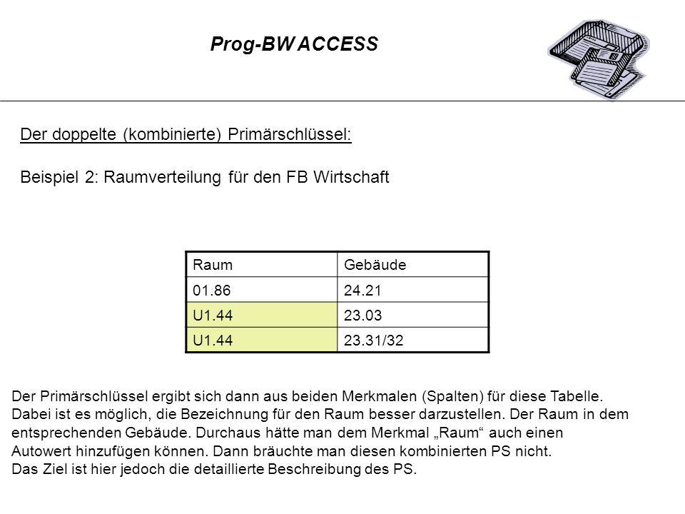 Prog-BW ACCESS Der doppelte (kombinierte) Primärschlüssel: Beispiel 2: Raumverteilung für den FB Wirtschaft RaumGebäude 01.8624.21 U1.4423.03 U1.4423.