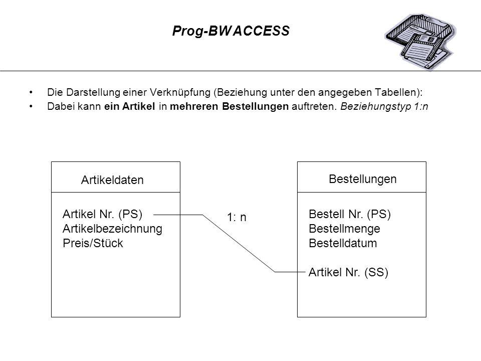 Die Darstellung einer Verknüpfung (Beziehung unter den angegeben Tabellen): Dabei kann ein Artikel in mehreren Bestellungen auftreten. Beziehungstyp 1