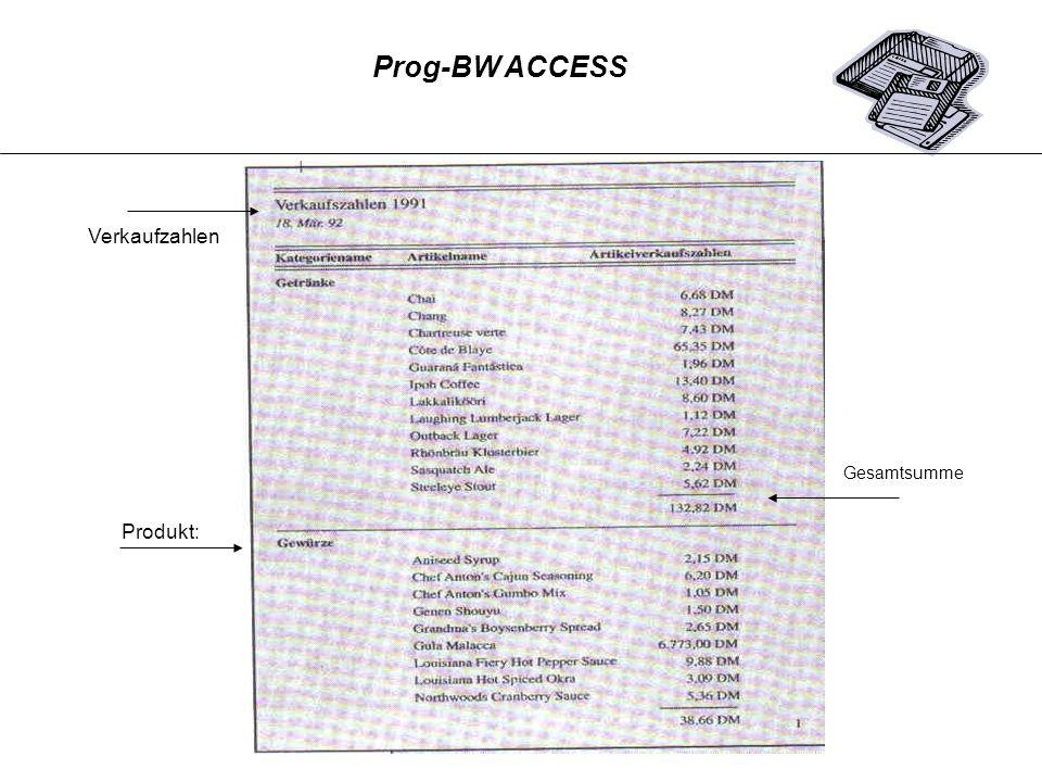 Produkt: Verkaufzahlen Gesamtsumme Prog-BW ACCESS