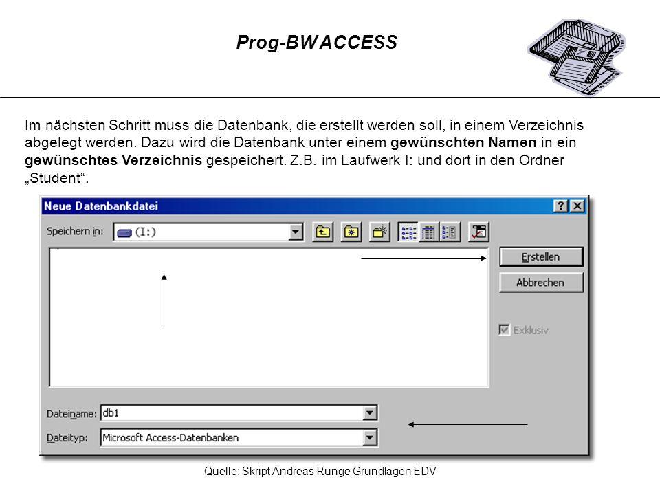 Themengebiet 4: Die Verwendung von Formularen Prog-BW ACCESS