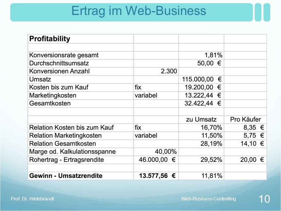 Kosten im Web-Business 9 Prof. Dr. HildebrandtWeb-Business Controlling