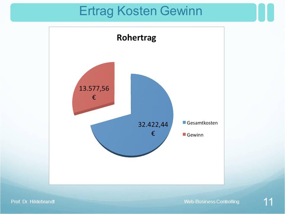 Ertrag im Web-Business 10 Prof. Dr. HildebrandtWeb-Business Controlling