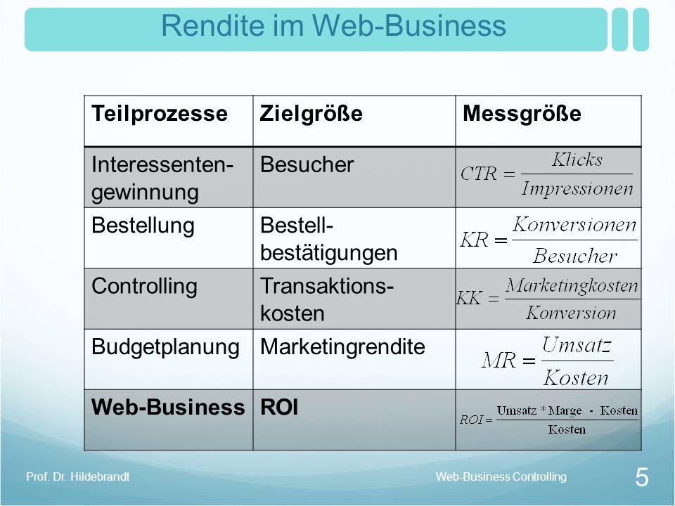 Messgrößen im Web-Business 4 Prof. Dr. Hildebrandt TeilprozesseZielgrößeMessgröße Interessenten- gewinnung BesucherzahlKosten pro Besucher BestellungB