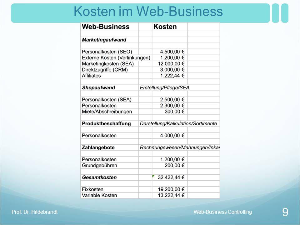 Usability 8 Prof. Dr. HildebrandtWeb-Business Controlling StufeAnzahlAufwand Kum. QuoteSpezif. Kosten Besucher127.00021.922 100%0,17 Shopbesucher43.18