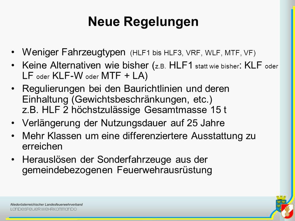Neue Regelungen Weniger Fahrzeugtypen (HLF1 bis HLF3, VRF, WLF, MTF, VF) Keine Alternativen wie bisher ( z.B. HLF1 statt wie bisher : KLF oder LF oder