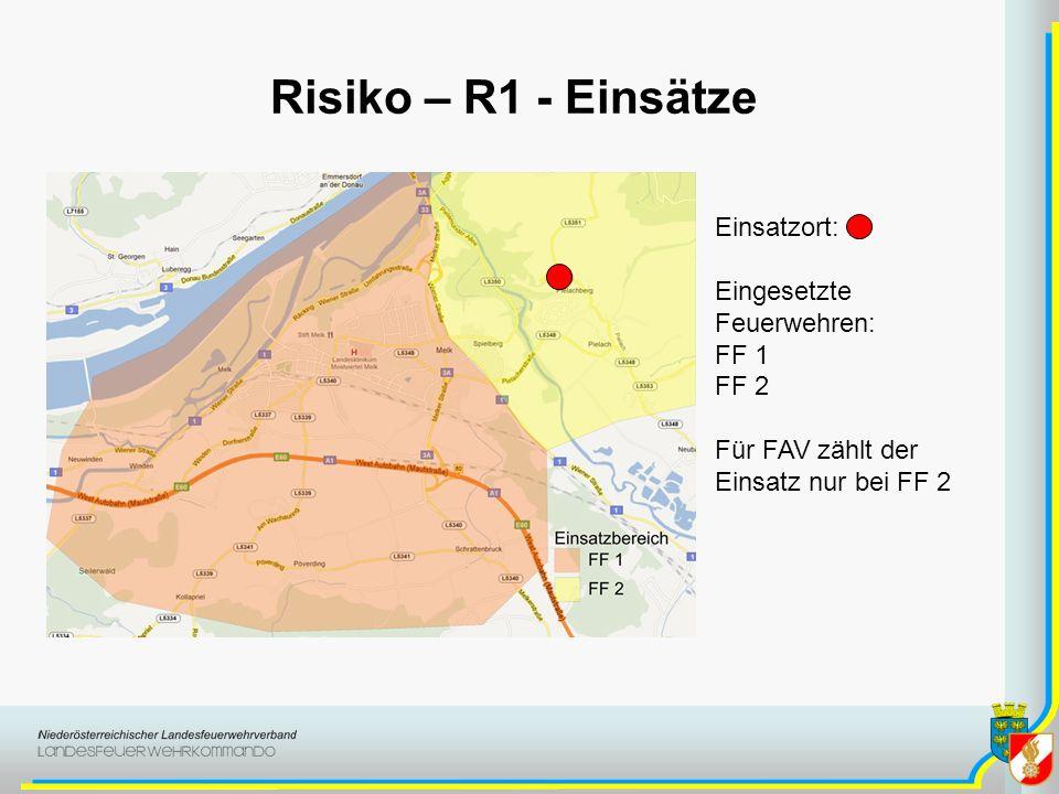 Einsatzort: Eingesetzte Feuerwehren: FF 1 FF 2 Für FAV zählt der Einsatz nur bei FF 2 Risiko – R1 - Einsätze
