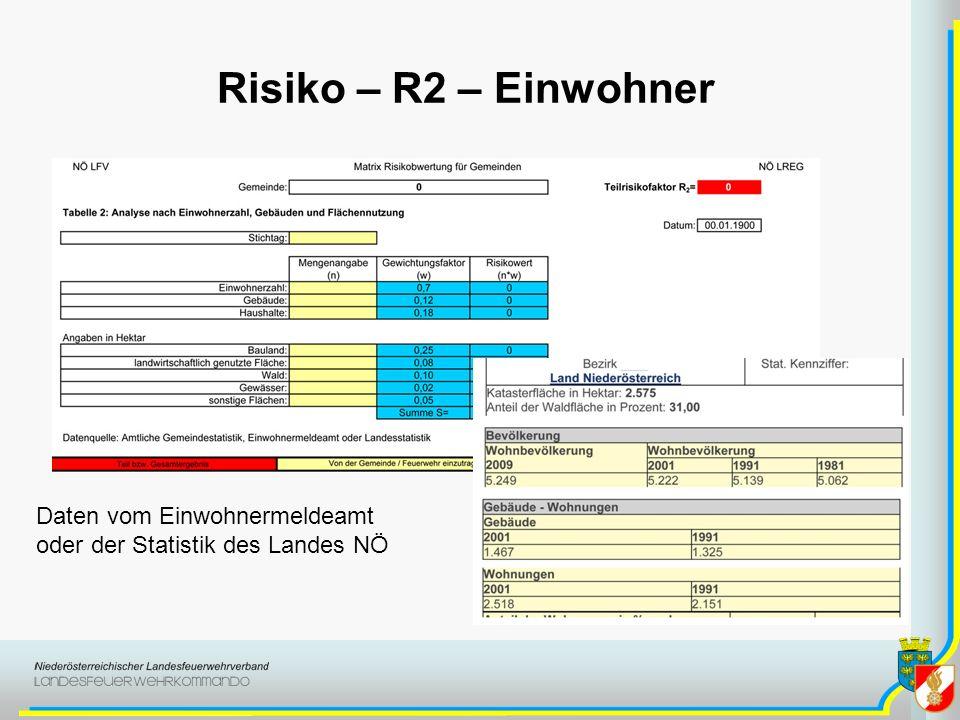 Risiko – R2 – Einwohner Daten vom Einwohnermeldeamt oder der Statistik des Landes NÖ