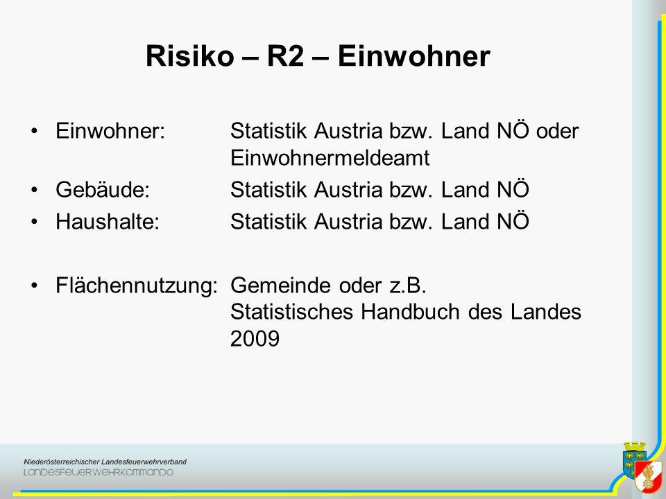 Einwohner: Statistik Austria bzw. Land NÖ oder Einwohnermeldeamt Gebäude:Statistik Austria bzw. Land NÖ Haushalte:Statistik Austria bzw. Land NÖ Fläch