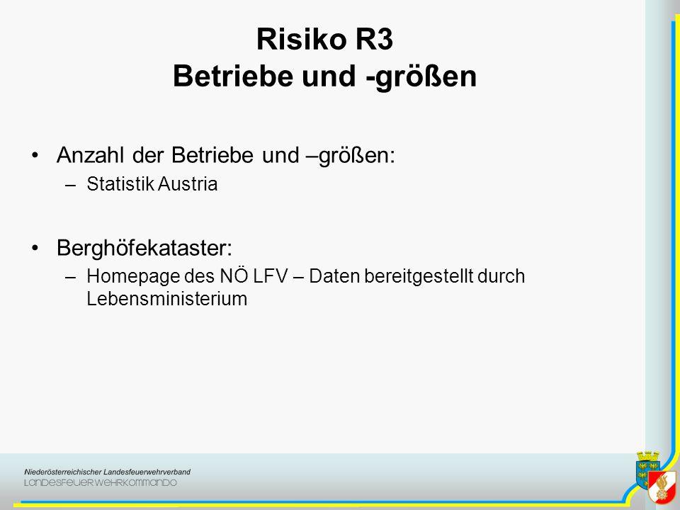 Anzahl der Betriebe und –größen: –Statistik Austria Berghöfekataster: –Homepage des NÖ LFV – Daten bereitgestellt durch Lebensministerium Risiko R3 Be