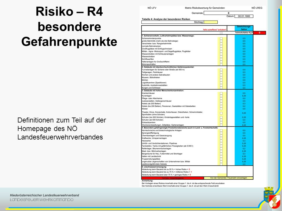 Risiko – R4 besondere Gefahrenpunkte Definitionen zum Teil auf der Homepage des NÖ Landesfeuerwehrverbandes