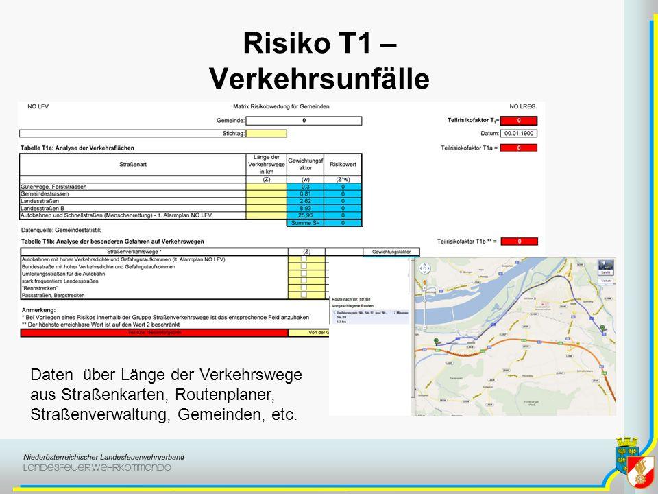 Risiko T1 – Verkehrsunfälle Daten über Länge der Verkehrswege aus Straßenkarten, Routenplaner, Straßenverwaltung, Gemeinden, etc.