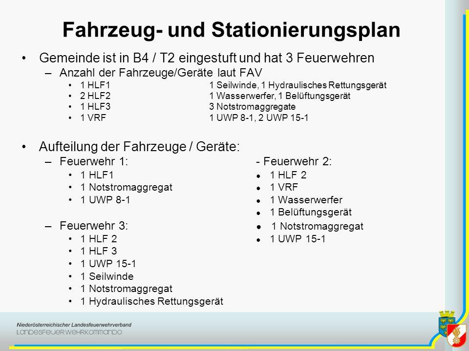 Fahrzeug- und Stationierungsplan Gemeinde ist in B4 / T2 eingestuft und hat 3 Feuerwehren –Anzahl der Fahrzeuge/Geräte laut FAV 1 HLF11 Seilwinde, 1 H