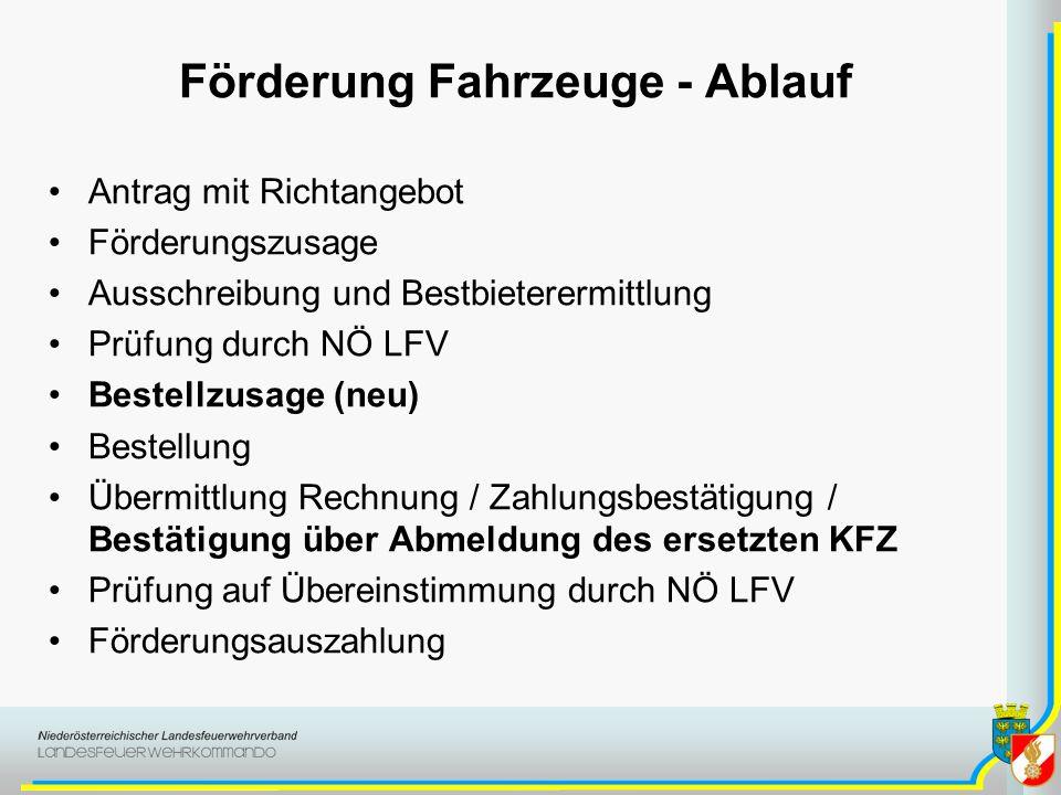 Förderung Fahrzeuge - Ablauf Antrag mit Richtangebot Förderungszusage Ausschreibung und Bestbieterermittlung Prüfung durch NÖ LFV Bestellzusage (neu)
