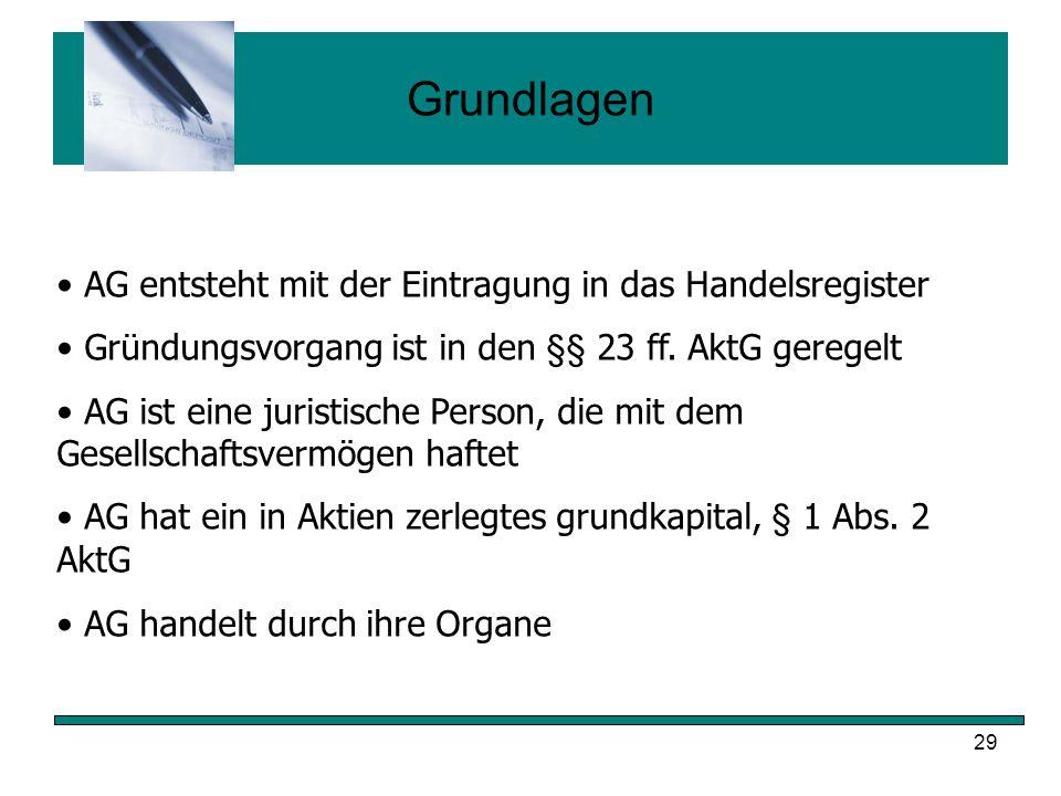 29 Grundlagen AG entsteht mit der Eintragung in das Handelsregister Gründungsvorgang ist in den §§ 23 ff. AktG geregelt AG ist eine juristische Person