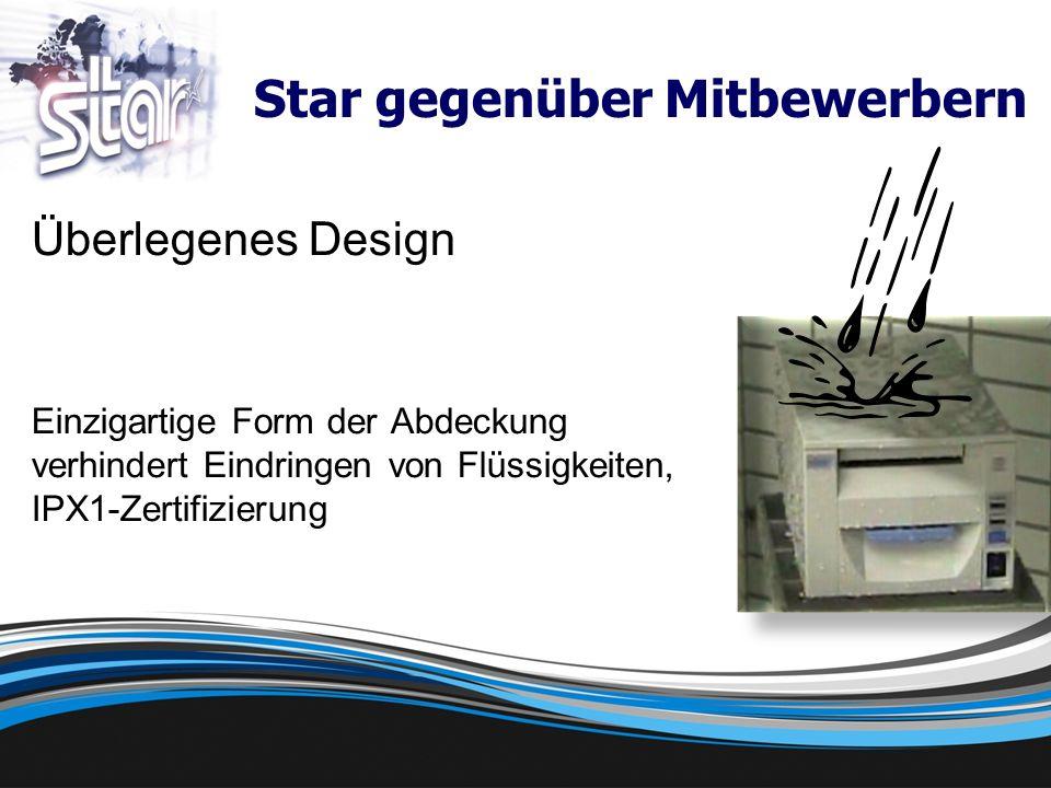 Überlegenes Design Einzigartige Form der Abdeckung verhindert Eindringen von Flüssigkeiten, IPX1-Zertifizierung
