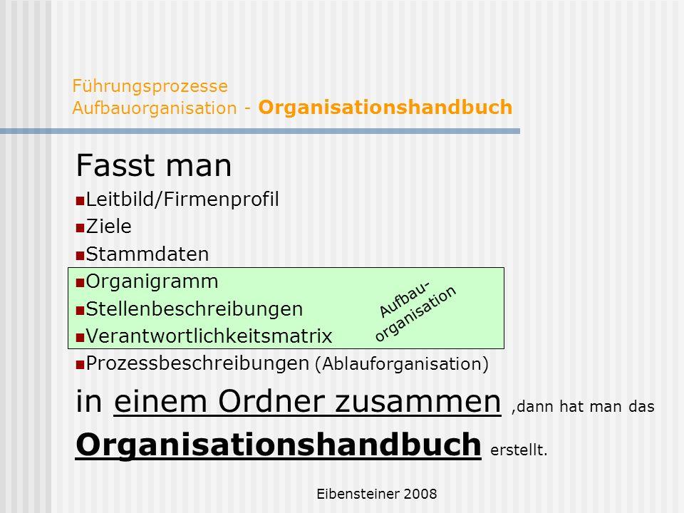 Eibensteiner 2008 Führungsprozesse Aufbauorganisation - Organisationshandbuch Fasst man Leitbild/Firmenprofil Ziele Stammdaten Organigramm Stellenbesc