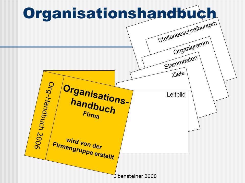 Eibensteiner 2008 Stellenbeschreibungen Organigramm Stammdaten Ziele Leitbild Organisationshandbuch Portfolio Übungsfirmenarbeit Abteilung Funktion Na