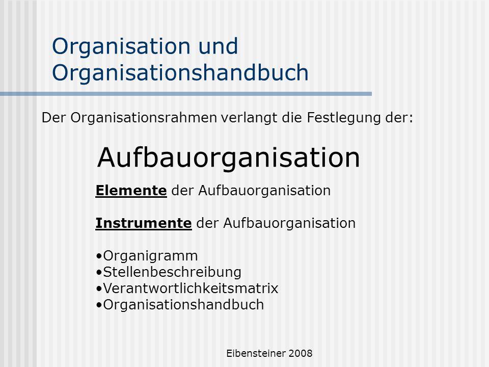 Eibensteiner 2008 Organisation und Organisationshandbuch Der Organisationsrahmen verlangt die Festlegung der: Aufbauorganisation Elemente der Aufbauor