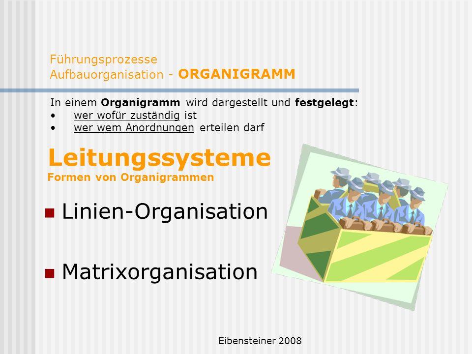Eibensteiner 2008 Führungsprozesse Aufbauorganisation - ORGANIGRAMM Linien-Organisation Matrixorganisation Leitungssysteme Formen von Organigrammen In