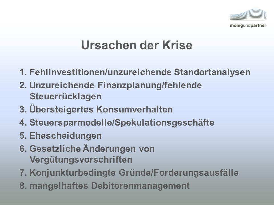 Ursachen der Krise 1.Fehlinvestitionen/unzureichende Standortanalysen 2.