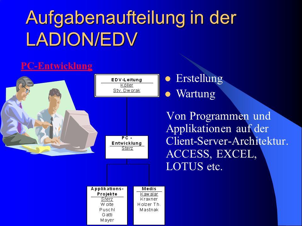 Aufgabenaufteilung in der LADION/EDV Von Programmen und Applikationen auf der Client-Server-Architektur. ACCESS, EXCEL, LOTUS etc. PC-Entwicklung Erst