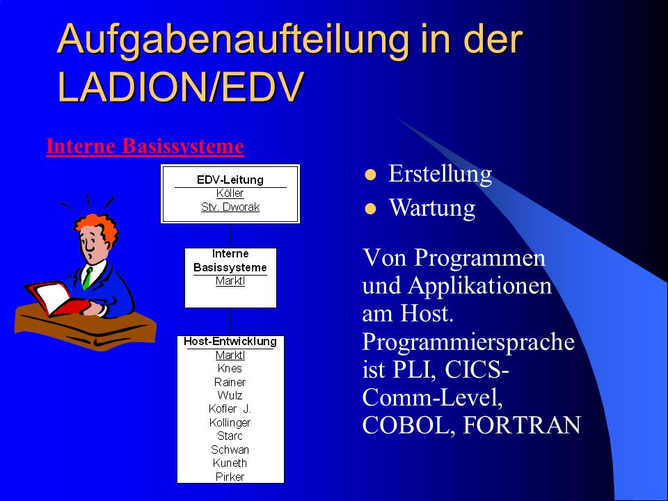 Aufgabenaufteilung in der LADION/EDV Von Programmen und Applikationen am Host. Programmiersprache ist PLI, CICS- Comm-Level, COBOL, FORTRAN Interne Ba