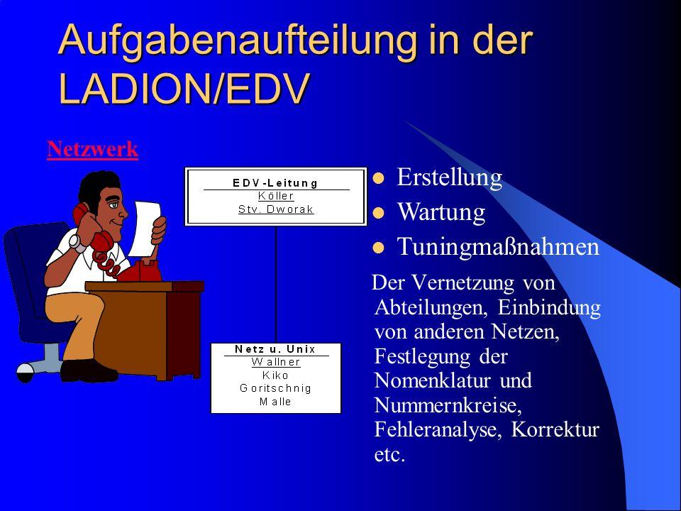 Aufgabenaufteilung in der LADION/EDV Der Vernetzung von Abteilungen, Einbindung von anderen Netzen, Festlegung der Nomenklatur und Nummernkreise, Fehleranalyse, Korrektur etc.