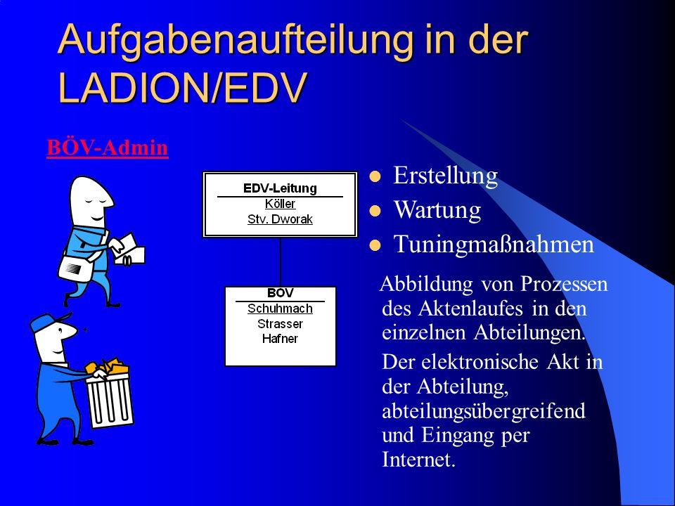 Aufgabenaufteilung in der LADION/EDV Abbildung von Prozessen des Aktenlaufes in den einzelnen Abteilungen.
